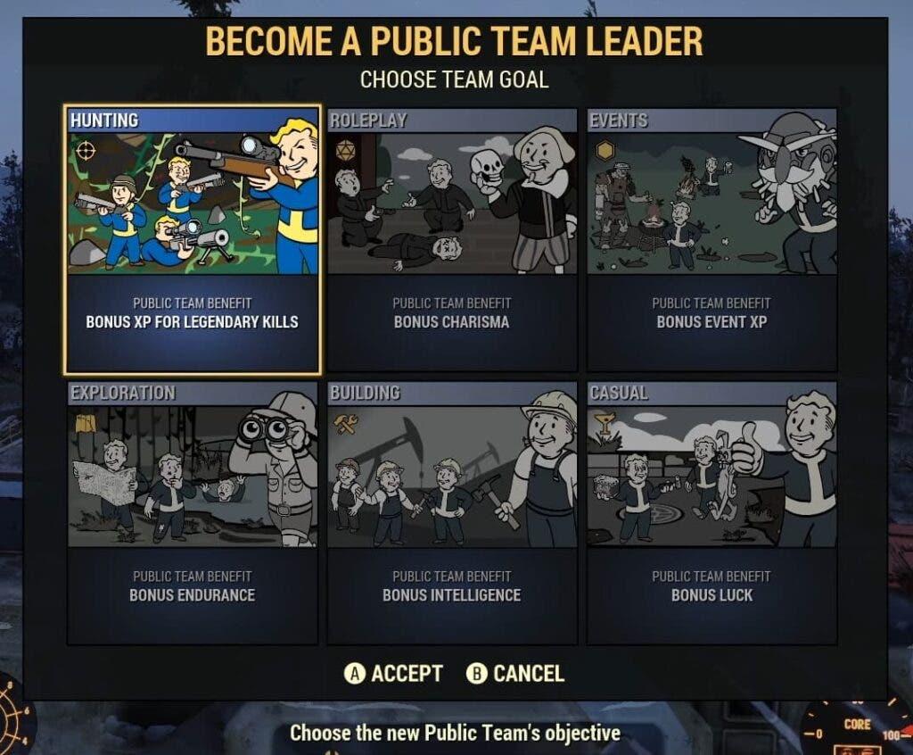 Tipos de equipos públicos de Fallout 76