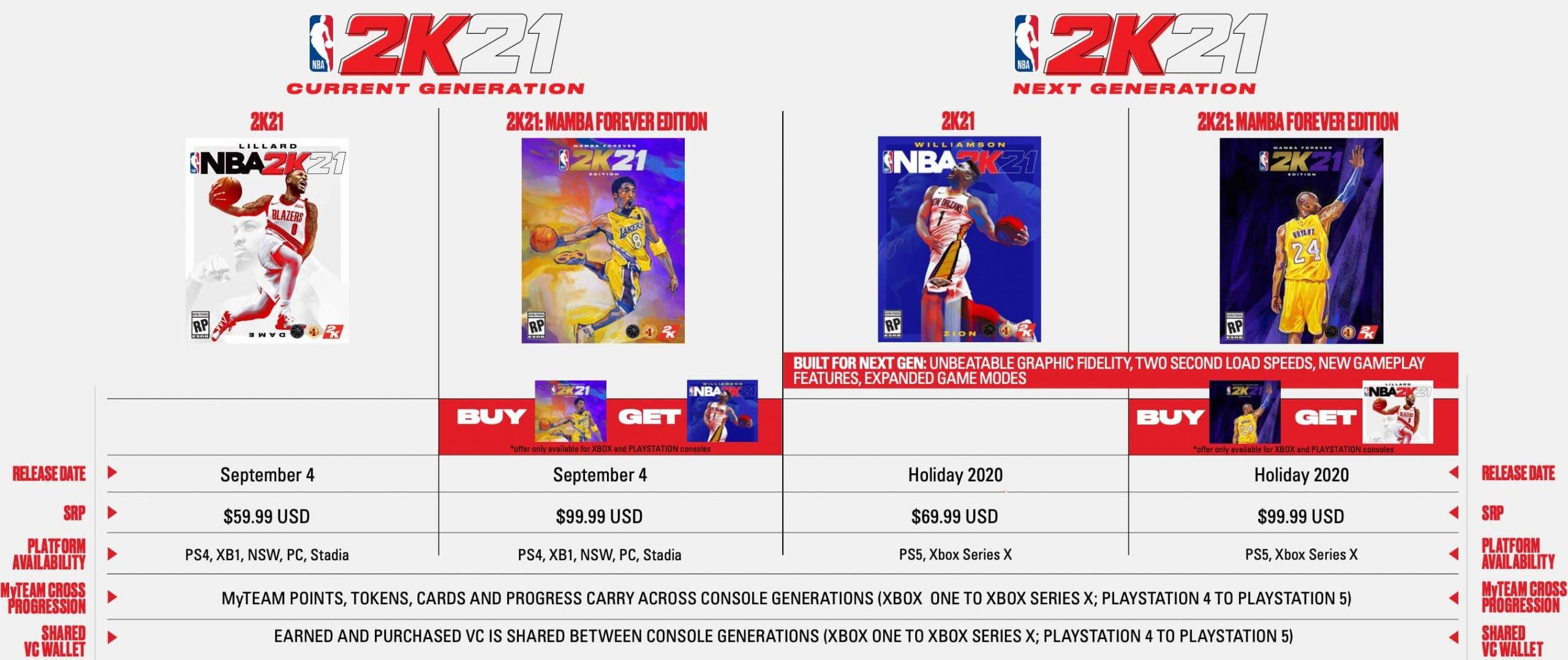 NBA 2K21 será más caro en Xbox Series X que en Xbox One 1