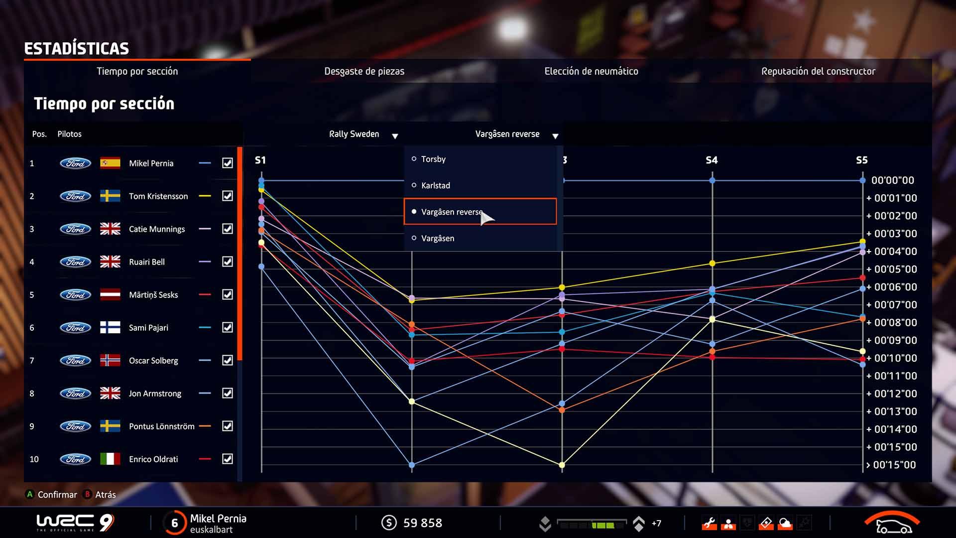 Análisis de WRC 9 - Xbox One 3