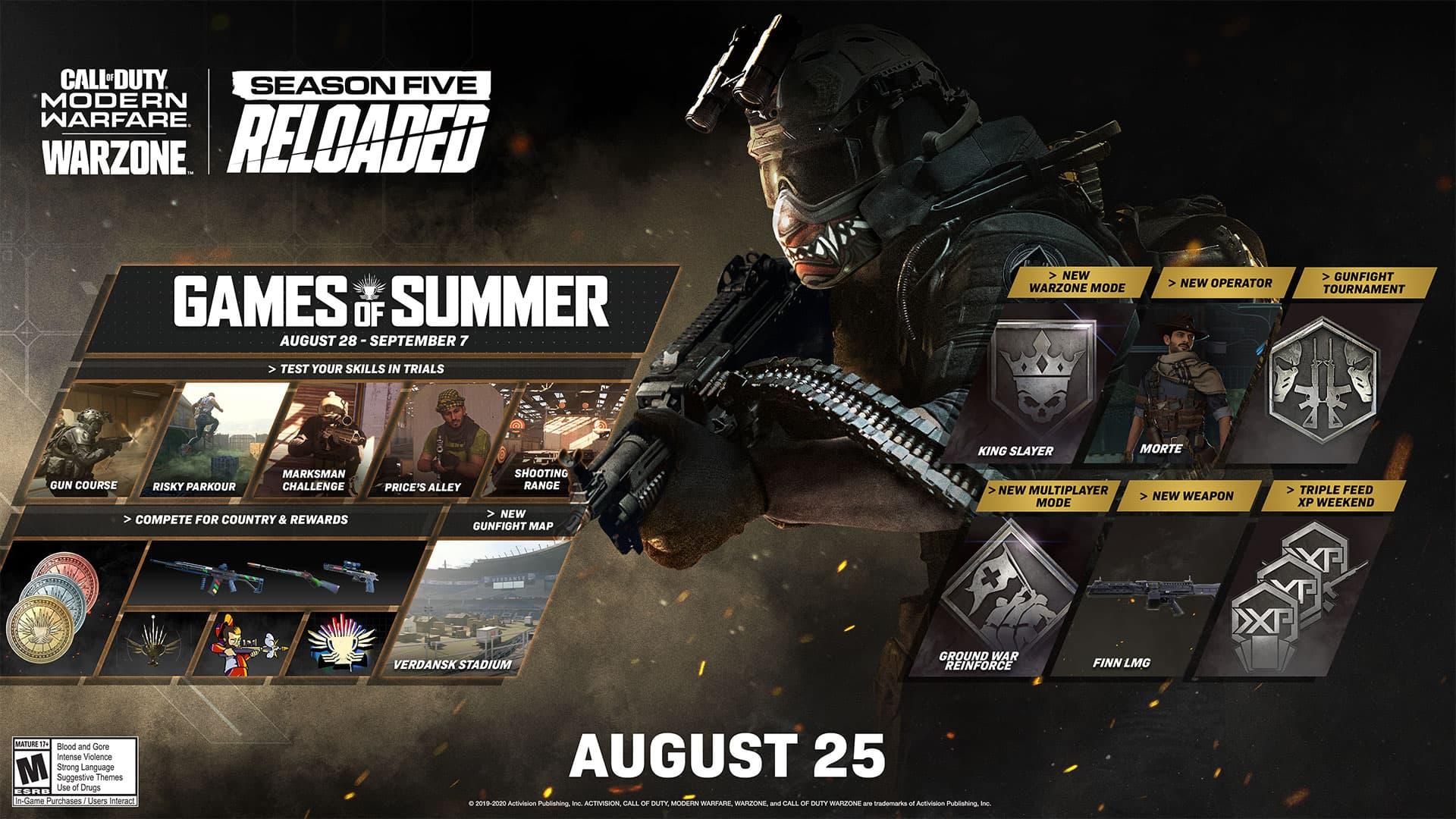 Las olimpiadas llegan a Call of Duty Modern Warfare 2