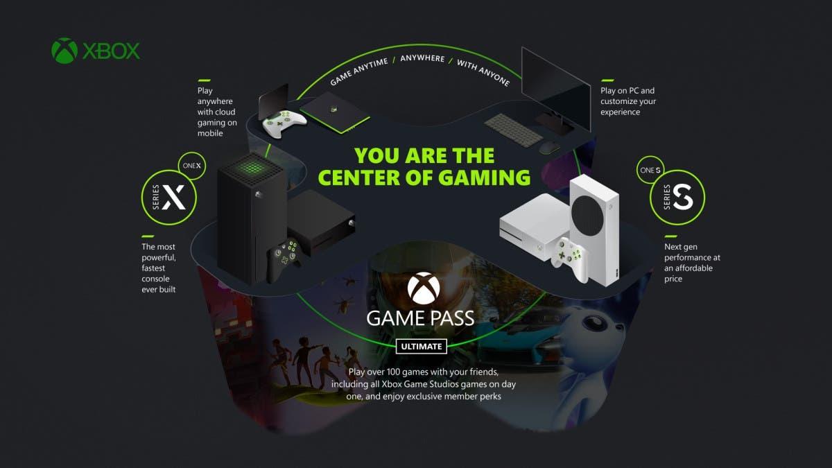 EA Play llega a Xbox Game Pass Ultimate el 10 de noviembre 2