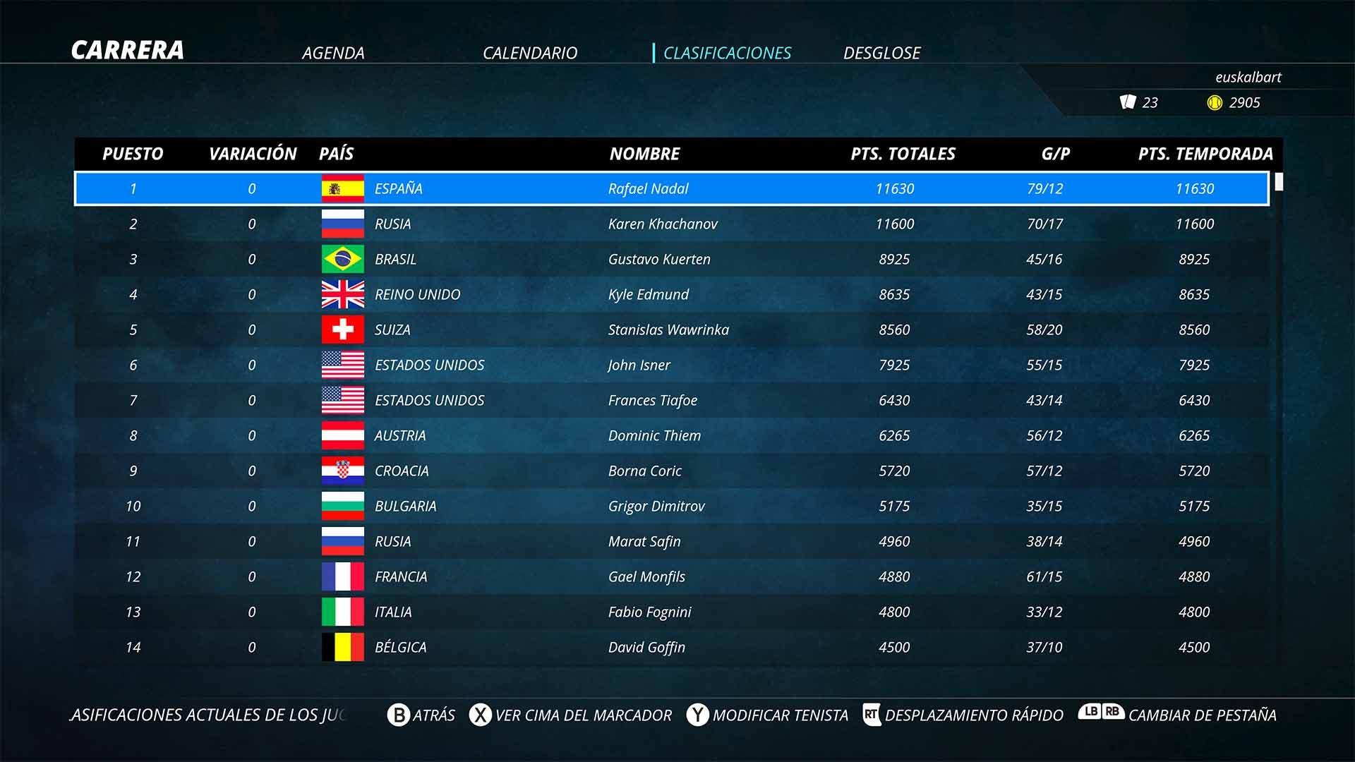 Análisis de World Tennis Tour 2 - Xbox One 3