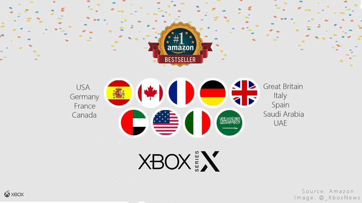 Xbox Series X se convierte en lo más vendido de amazon en nueve países 1