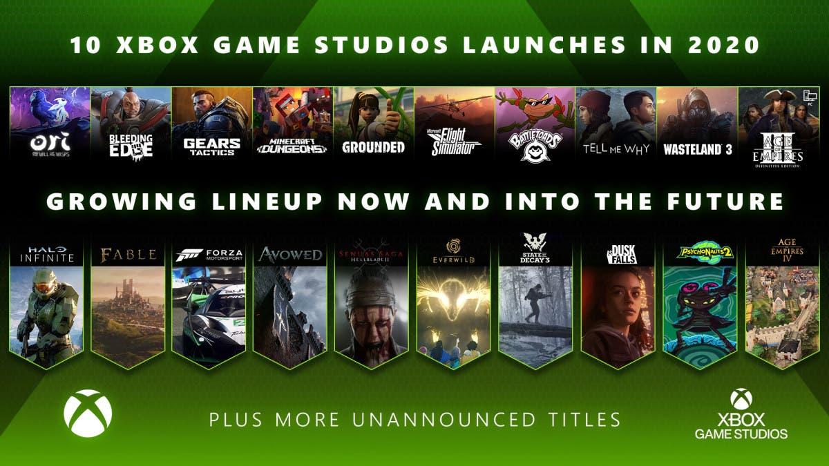 Xbox saca pecho con los 10 juegos exclusivos lanzados en Xbox Game Pass este 2020 1