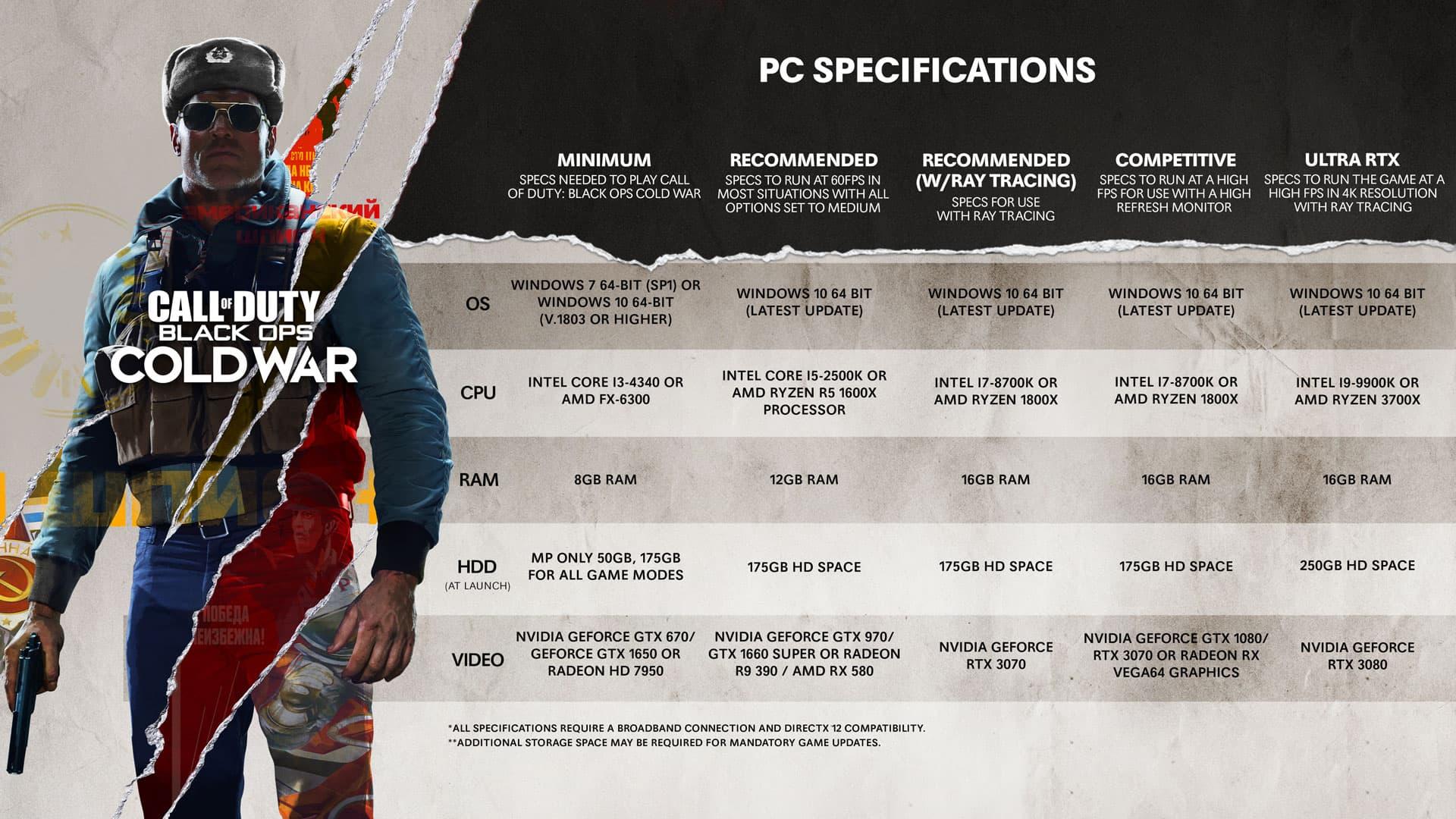 Desvelados los requisitos técnicos de Call of Duty Black Ops Cold War en PC  | SomosXbox