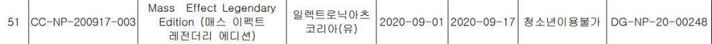 Mass Effect Legacy Edition aparece registrado en Corea del Sur