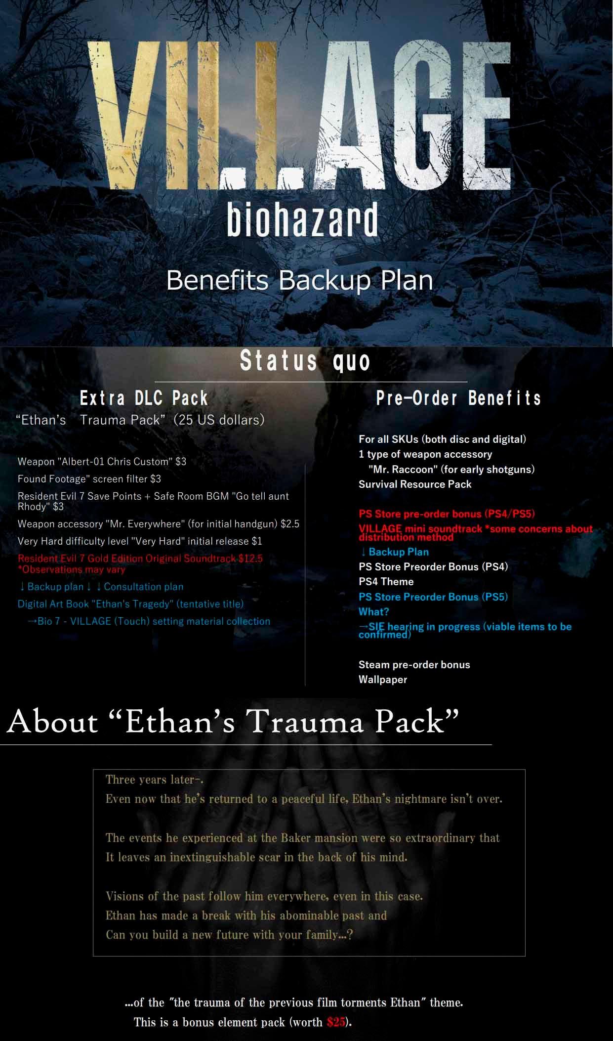 Filtración desde Capcom desvela planes de juegos como Resident Evil Village 3