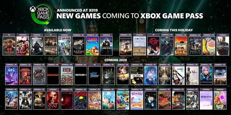 6 juegos más de Final Fantasy llegarán a Game Pass 1
