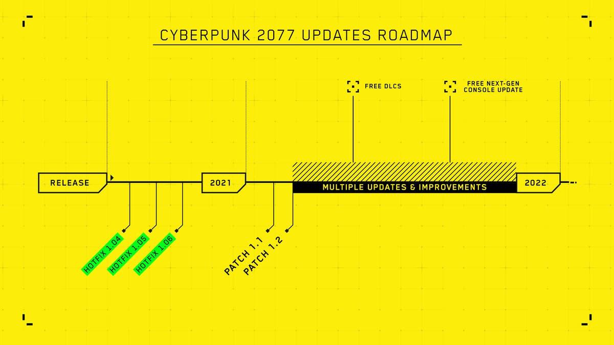 parche next gen de Cyberpunk 2077