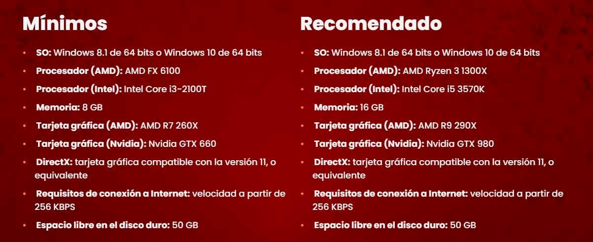 Confirmadas los requerimientos de sistema de It Takes Two en PC
