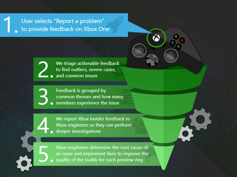 nueva actualización de Xbox Insider