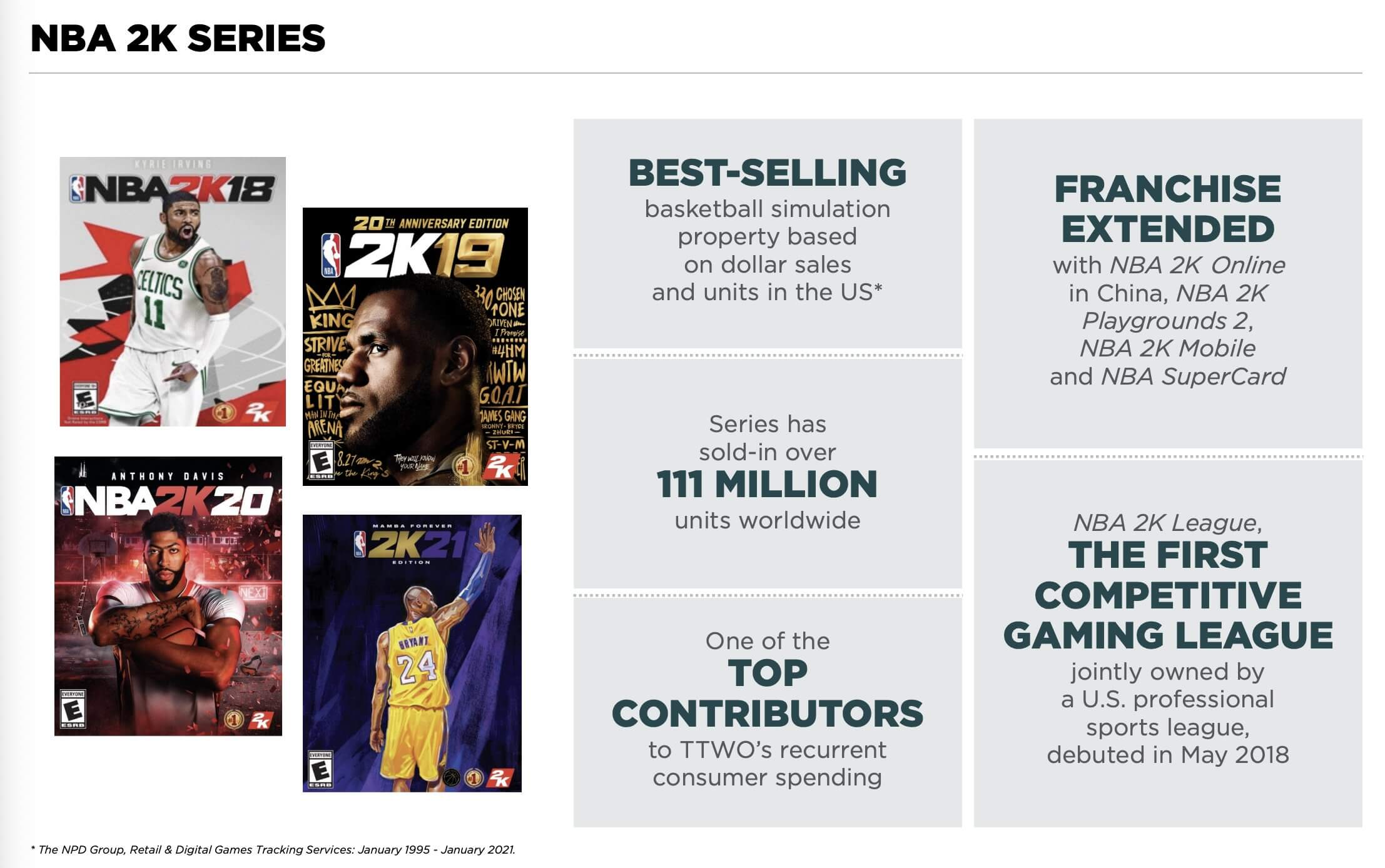 Take-Two revela el número de ventas de sus franquicias