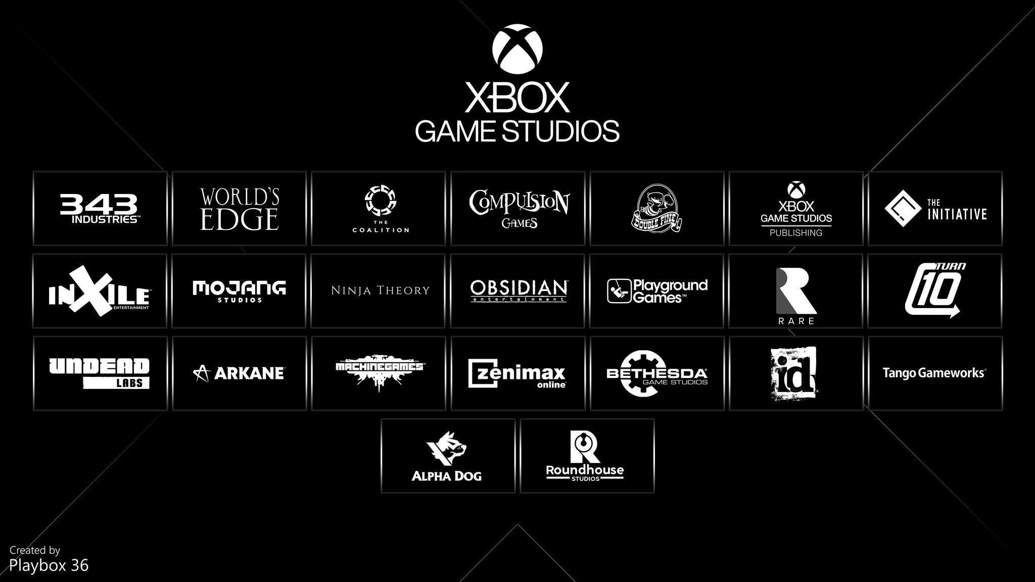 Xbox anunciará 5 nuevos juegos AAA