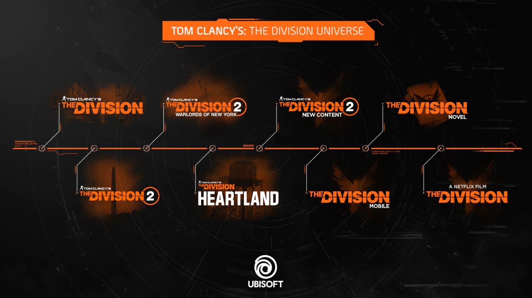 Ubisoft anuncia un juego gratuito de Tom Clancy's The Division para Xbox y PC 1