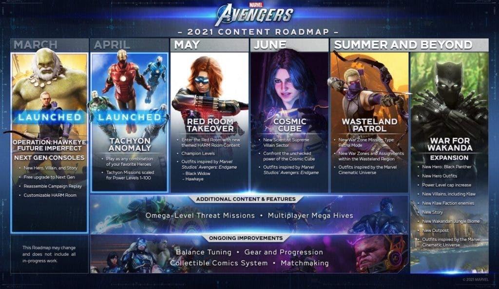 Marvel's Avengers actualiza su contenido previsto para 2021