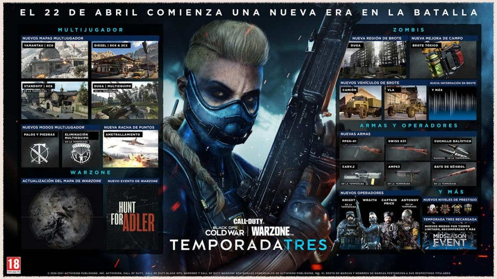 ¿Vale la pena la temporada 3 de Call of Duty Black Ops: Cold War? 4
