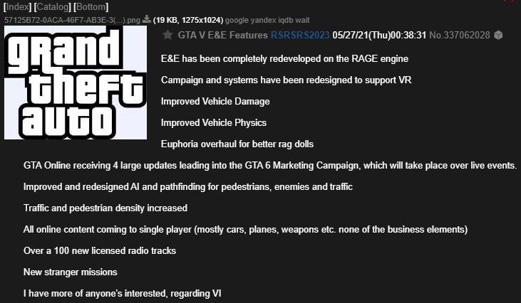 GTA 6 podría anunciarse en GTA Online en forma de evento