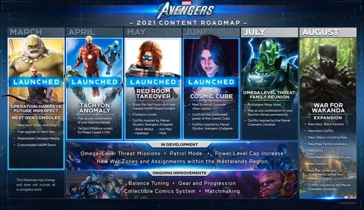 Marvel's Avengers actualiza su hoja de ruta con nuevos planes para el endgame 2