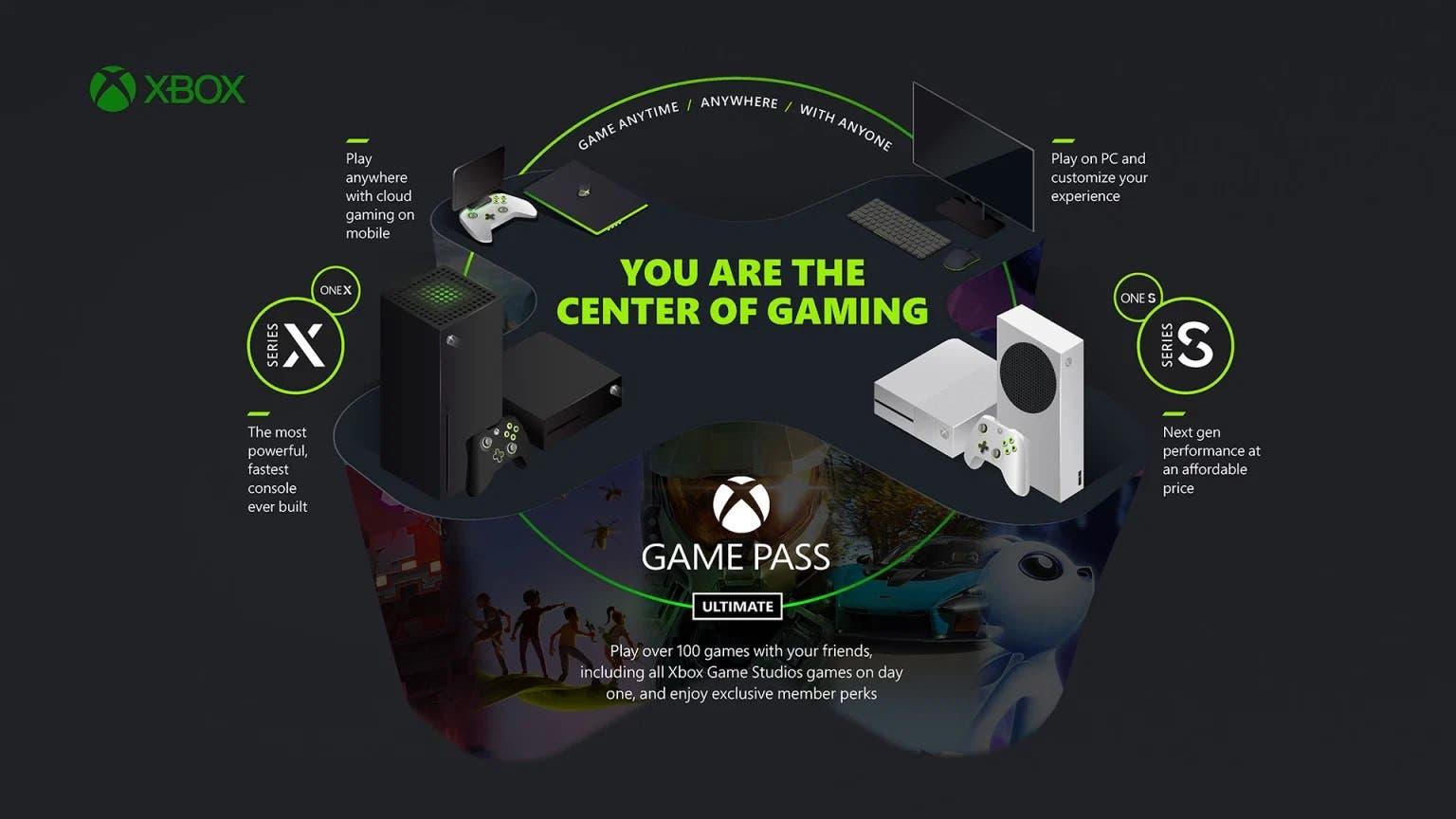 Xbox está trabajando con fabricantes de televisiones para integrar la experiencia Xbox en sus productos 2