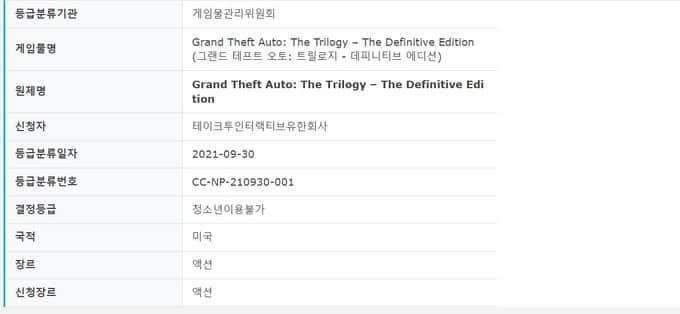 Grand Theft Auto: The Trilogy - The Definitive Edition ha recibido un rating en Corea 2