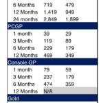 Xbox Game Pass baja de precio de forma oficial, aunque tan solo en algunos países 1