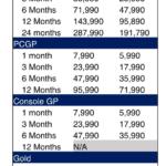 Xbox Game Pass baja de precio de forma oficial, aunque tan solo en algunos países