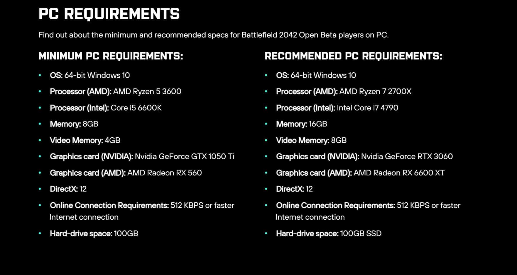 requisitos de la beta de Battlefield 2042