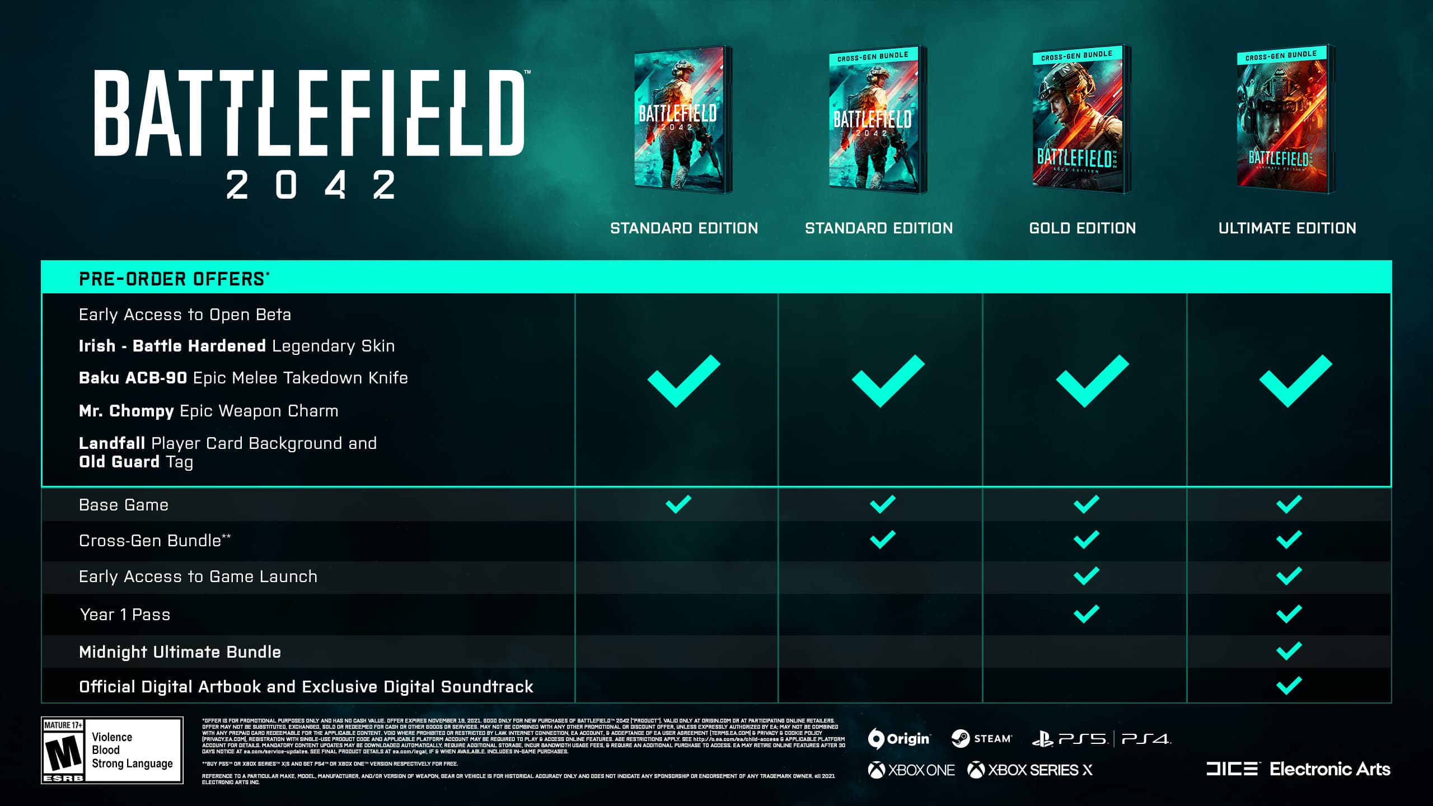 Battlefield 2042 se actualizará gratis a Xbox Series X